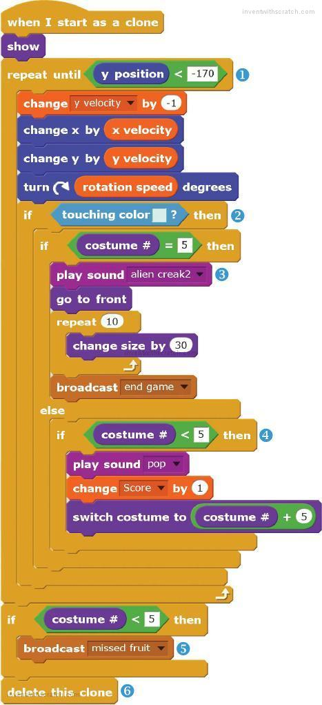 how to use clones in scratch